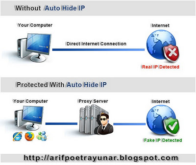 Download Auto Hide IP 5.3.0.2 Full Version